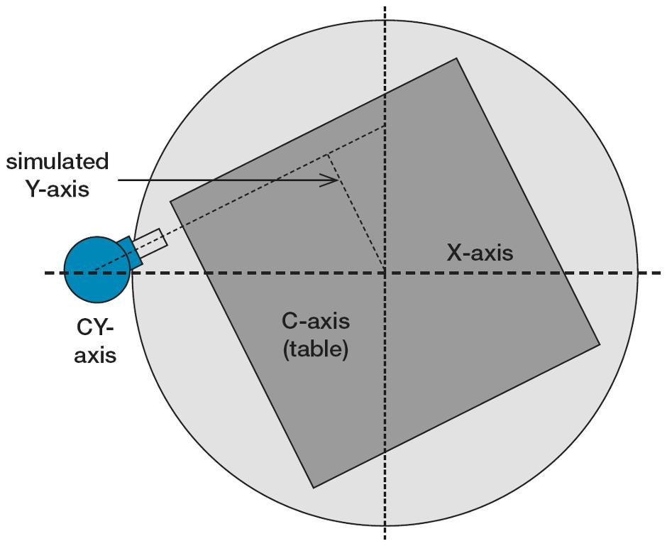 elha maschinenbau 5 sides 5 axes simultaneous machining