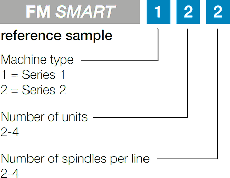 FM SMART - Reference sample